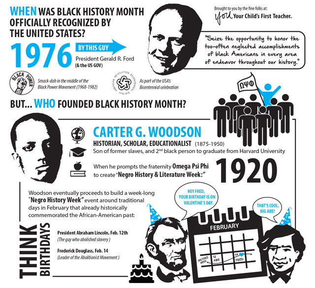 Black History Month infographic part one